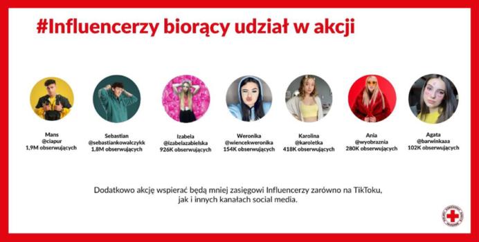 #PolskaCzystaKomórka Aktywacja TikTok