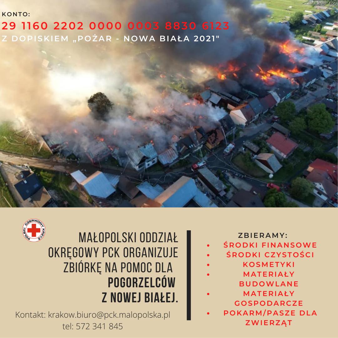 Pożar w Nowej Białej 2021